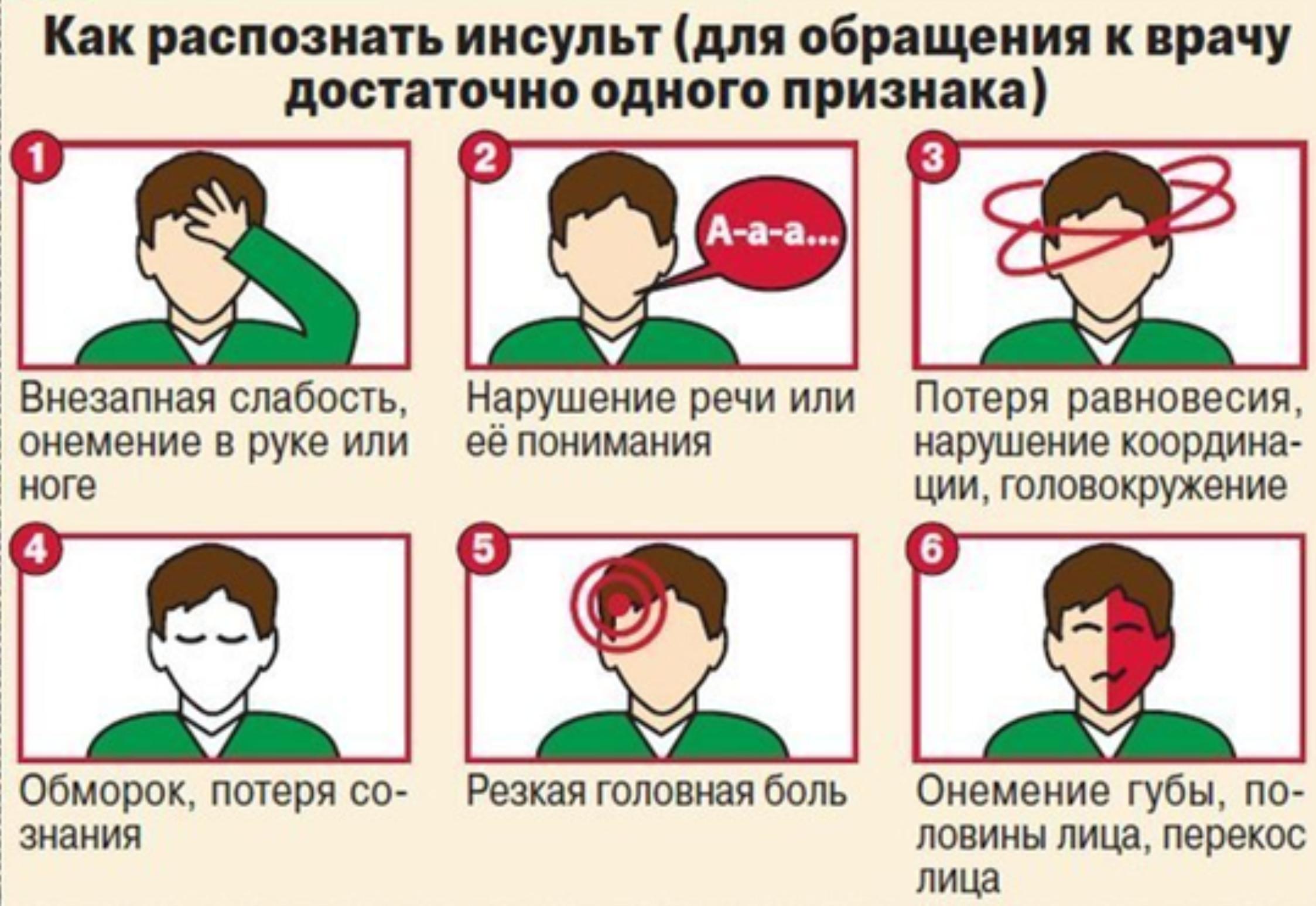 Как спровоцировать инсульт в домашних условиях